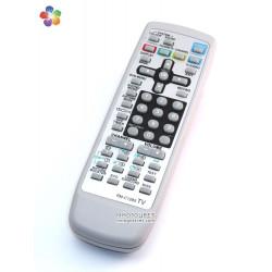 Пульт ДУ для телевизора JVC RM-C1285