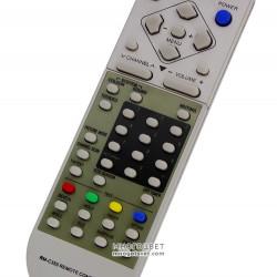 Пульт ДУ для телевизора JVC (RM-C355)